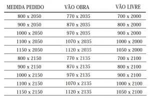 MEDIDAS DE PORTA CORTA-FOGO 1 FOLHA