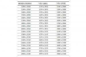 MEDIDAS DE PORTA CORTA-FOGO 2 FOLHAS